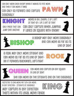 Chess Rules (Cheat Sheet)
