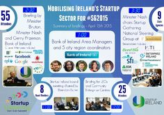 Infographic of briefings to key stakeholders on the roll out plans for the Startup Gathering Stakeholder Analysis, Ireland, Infographic, Key, How To Plan, Unique Key, Irish, Information Design, Visual Schedules
