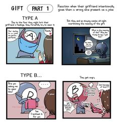 The Gift Part 01: Types A and B