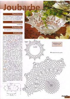 Szydełkowych koszyczków, na tym blogu dostatek. Ale zawsze chce się mieć jakieś nowe schematy, wielkanocnych, szydełkowych drobiazgów. A,... Crochet Vase, Crochet Birds, Crochet Doily Patterns, Crochet Diagram, Crochet Chart, Thread Crochet, Filet Crochet, Crochet Motif, Crochet Designs