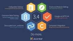 image courtesy  The Joomla! Project and the Production Leadership Team are proud to announce the release of Joomla! 3.4.1. This is a maintenance release for the 3.x series of Joomla! and addresse...