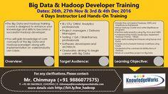 Big Data & Hadoop Developer Training Dates : 26th, 27th Nov & 3rd & 4th Dec 2016 WebURL : www.bit.ly/kw_hadoop Contact : Chinmaya S Patil ( 9886077575 )