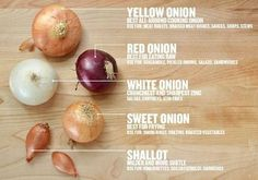 Ways to use different types of onions