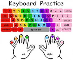 Each key is associated with a finger which is color coded for easy reference.