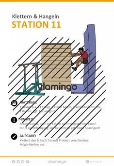 Climbing & dangling in physical education – 23 station cards for the gym - Kinderspiele
