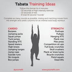 Moves for making your own tabata workout