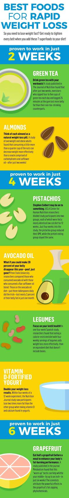 Fat-burning foods. Best foods for rapid weight loss