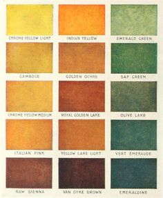 Stencil paint colors from a 1910 Sherwin Williams Stencil catalog.