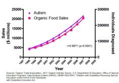When can correlation equal causation?   The Logic of Science