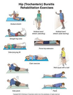 Summit Medical Group - Hip (Trochanteric) Bursitis Exercises