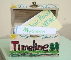 index card timelines