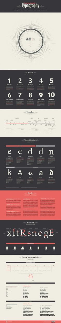 A Brief Introduction to Typography – Infographic