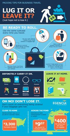 Travel and Trip infographic Organizing Your *Office On The Road*: Gracious Business Travel Infographic Description Packing Tips for Lug Travelling Tips, Packing Tips For Travel, Travel Advice, Travel Essentials, Travel Hacks, Traveling, Travel Checklist, Travel Gadgets, Packing Lists