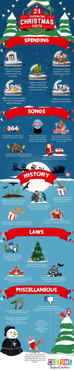 24 Fascinating Christmas Facts from Costume SuperCenter!
