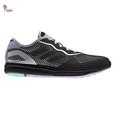 16182 Tableau Images Chaussures AdidasShoes Du Meilleures mNOvnw80