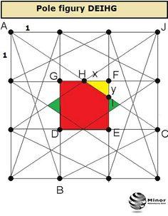 Pole figury DEIHG wynosi: A. 7/9 B. 11/12 C. 19/20 D. 28/29 E. 77/78