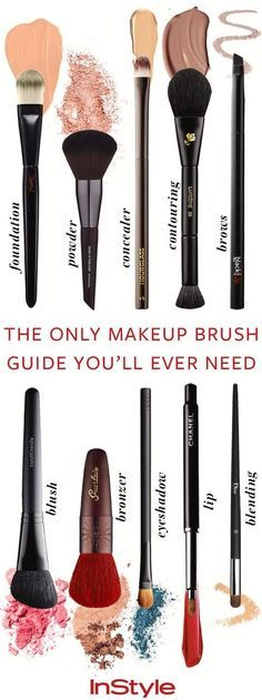 Deciphering which makeup brush to use just got a whole lot easier.