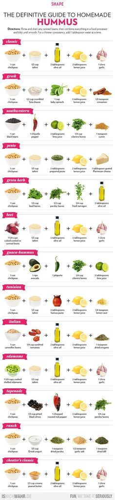 kinds of hummus