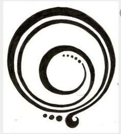 symbol for gratitude…