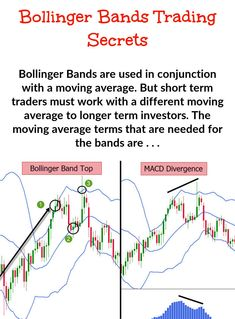 Bollinger band trading is related to volatility. Knowing how price volatility works and ways in which it is possible to give yourself an edge from it is likely to make a major difference to your profit levels. Bollinger Bands, Stock Trading Strategies, Stock Charts, Day Trading, Stock Market, Investing, How To Become, Patterns, Tips