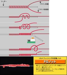 Stren Knot