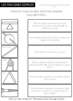Les machines simples | Les créations de Stéphanie Grade 2 Science, Primary Science, Science Kits, Easy Science, Science And Nature, Curriculum, Homeschool, My Future Job, Math Stem