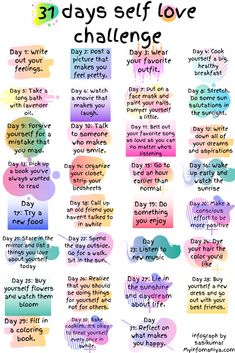 31 Days of Self Love Challenge >>Click – What can people do in 30 days Happiness Challenge, Love Challenge, Writing Challenge, 30 Day Challenge Journal, 30 Day Yoga Challenge, Motivacional Quotes, Cover Quotes, Positive Self Affirmations, Self Care Bullet Journal