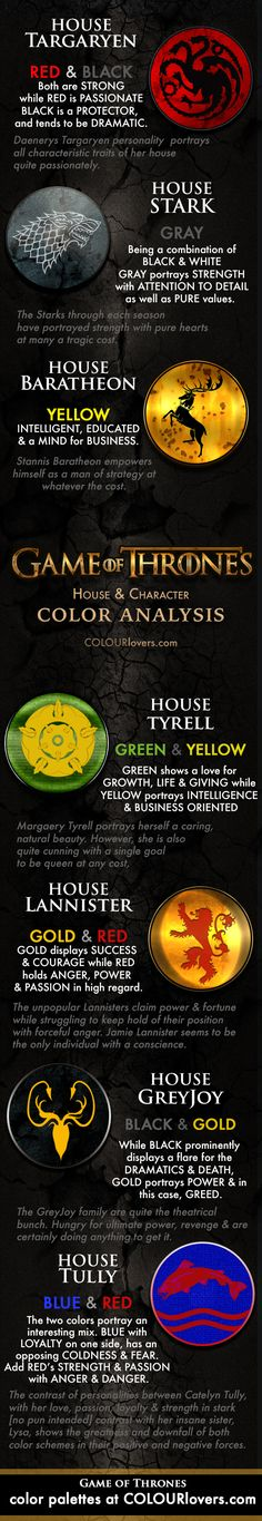 Web Blog / Game of Thrones [ infographic ] Color Analysis: House's & Character's by COLOURlovers :: COLOURlovers