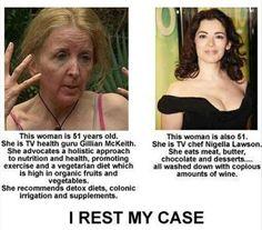 Diet Program Compared