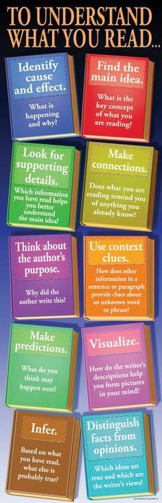 Useful reading skill that students must know.