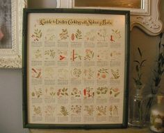 Vintage Spices and Herb chart wall hanging by MamaLisasCottage on Wanelo
