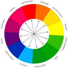 escala cromatica gama rojos - Cerca amb Google