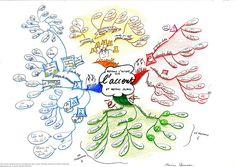 Apprenez plus efficacement avec Mind Map - patati French Teaching Resources, Teaching French, School Resources, Teaching Ideas, Mind Maping, French Prepositions, Amélioration Continue, Les Accents, Classroom Management Techniques