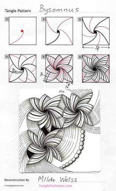 20 Trendy Drawing Step By Step Design Zentangle Patterns Doodle Art Design doodle art for beginners drawing Patterns step Trendy Zentangle Zentangle Drawings, Doodles Zentangles, Doodle Drawings, Tangle Doodle, Zen Doodle, Doodle Art, Zantangle Art, Op Art, Doodle Patterns