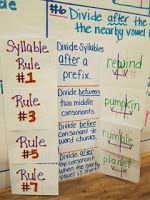 Syllables Foldable