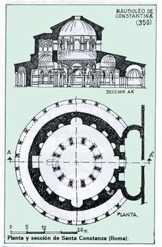 Mausoleo de Santa Constanza, Roma, s.IV.
