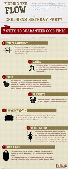 7 Steps to a Great Birthday for your Kids! #PARTY PLANNER FOR #CHILDREN'S #BIRTHDAYS Infographic - a formula that is a proven winner, ensuring a great experience for parents and children alike. Kids will always have a focus and by knowing what's coming next they become involved in making your party a great time for all. Kids love to be in charge and our 7 step planner allows them to think just that...Enjoy our #Birthday Party Planner for #Kids #infographic http://www.jsmagic.ca/family