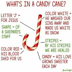 What's in a Candy Cane?? #Christmas #candycane #tistheseason