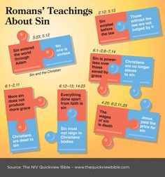 The Quick View Bible » Romans' Teachings About Sin