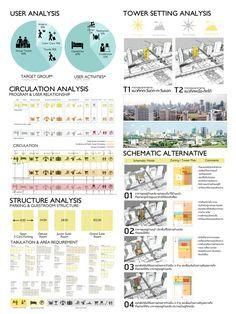 User & Schematic Analysis: