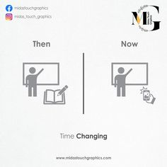 Then And Now Posters Perfectly Relates How Life Has Changed For This New Generation. Online Marketing Services, Facebook Marketing, Social Media Marketing, Digital Marketing, Social Campaign, Social Advertising, Social Media Graphics, Web Development, Web Design