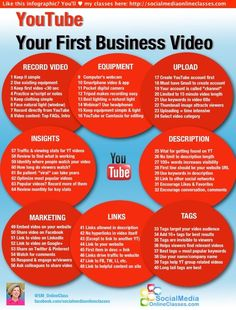57 tips to use correctly Youtube to increase your sales. Marketing Case Study, Marketing Tools, Business Marketing, Internet Marketing, Social Media Marketing, Content Marketing, Marketing Ideas, Marketing Software, Business Entrepreneur