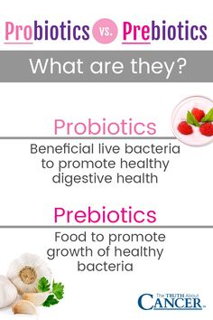 Many people are confused between probiotics and prebiotics, especially because both are essential for great health. Here is a great, quick explanation of the difference. Probiotics are beneficial live bacteris to promote healthy digestive health. Prebiotics are food to promote growth of healthy bacteria. You need BOTH for healthy gut function. Click through to learn more as Ty Bollinger explains the prebiotics you need & where to find them. Please re-pin to share with your friends.