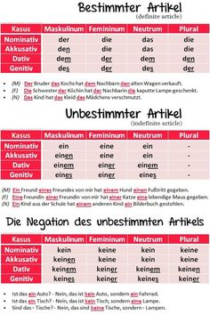 Artikels #Deutsch