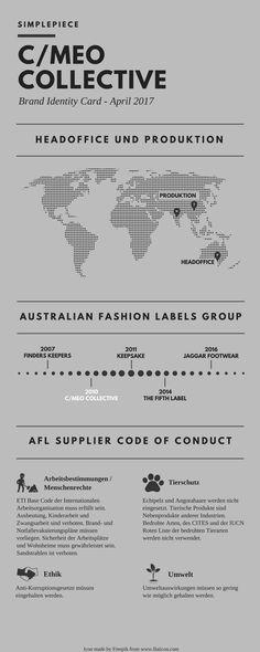 Infografik Cameo Collective. Alle Infos zum australischen Label C/meo Collective in der Brand Identity Card auf simplepiece.de