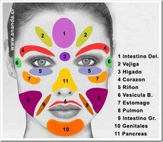 Masajes faciales de reflejo