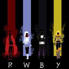 RWBY Web Series