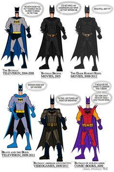 The Batman Suits Timeline  sc 1 st  Pinterest & all batman suits | Batman Suits by korgey on DeviantArt | Batman ...