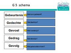 """In de training """"Ik leer leren"""" gaan we aan de slag met het G5 schema www.pvccm.nl"""