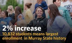Murray State experiences the largest enrollment in the history of the university